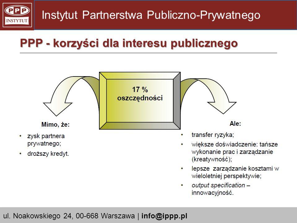 Wprowadzenie do PPP Instytut Partnerstwa Publiczno-Prywatnego