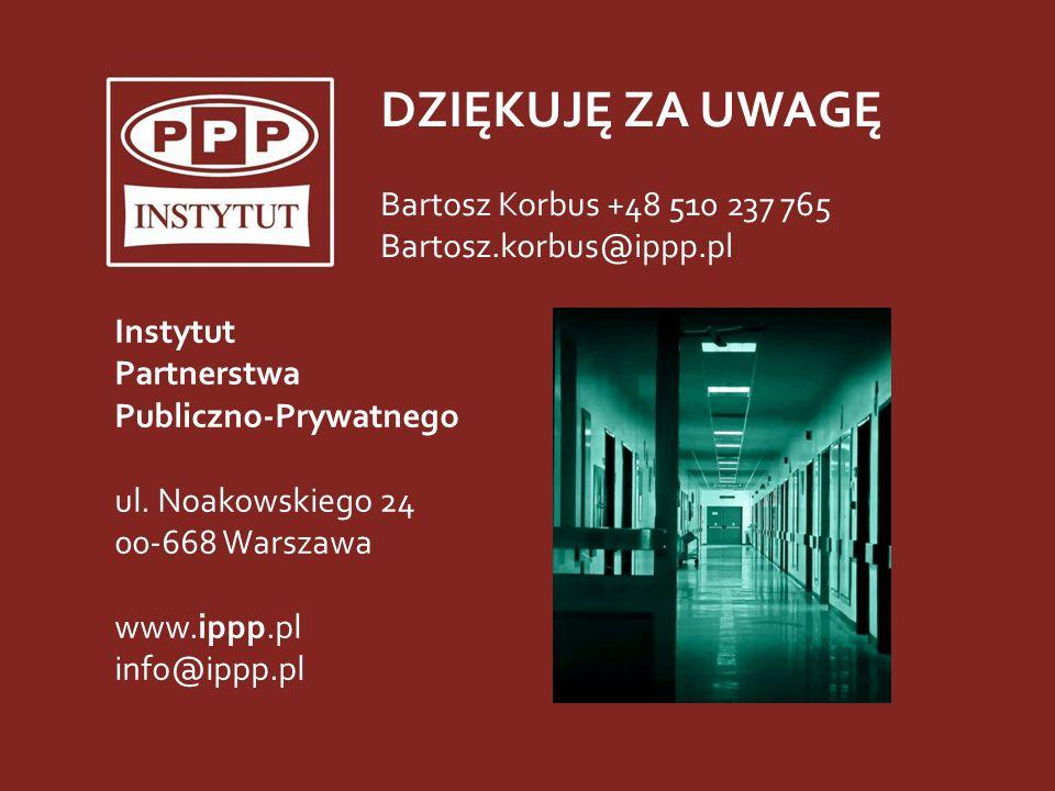 DZIĘKUJĘ ZA UWAGĘ Bartosz Korbus +48 510 237 765