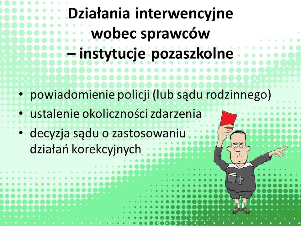 Działania interwencyjne wobec sprawców – instytucje pozaszkolne