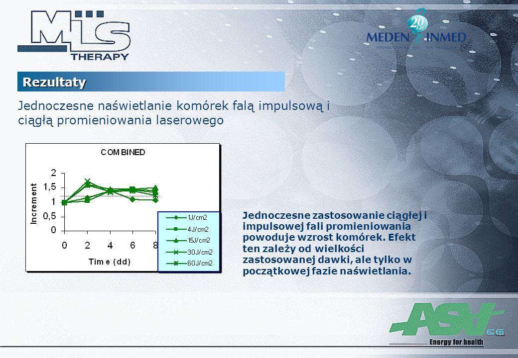 Rezultaty Jednoczesne naświetlanie komórek falą impulsową i ciągłą promieniowania laserowego.
