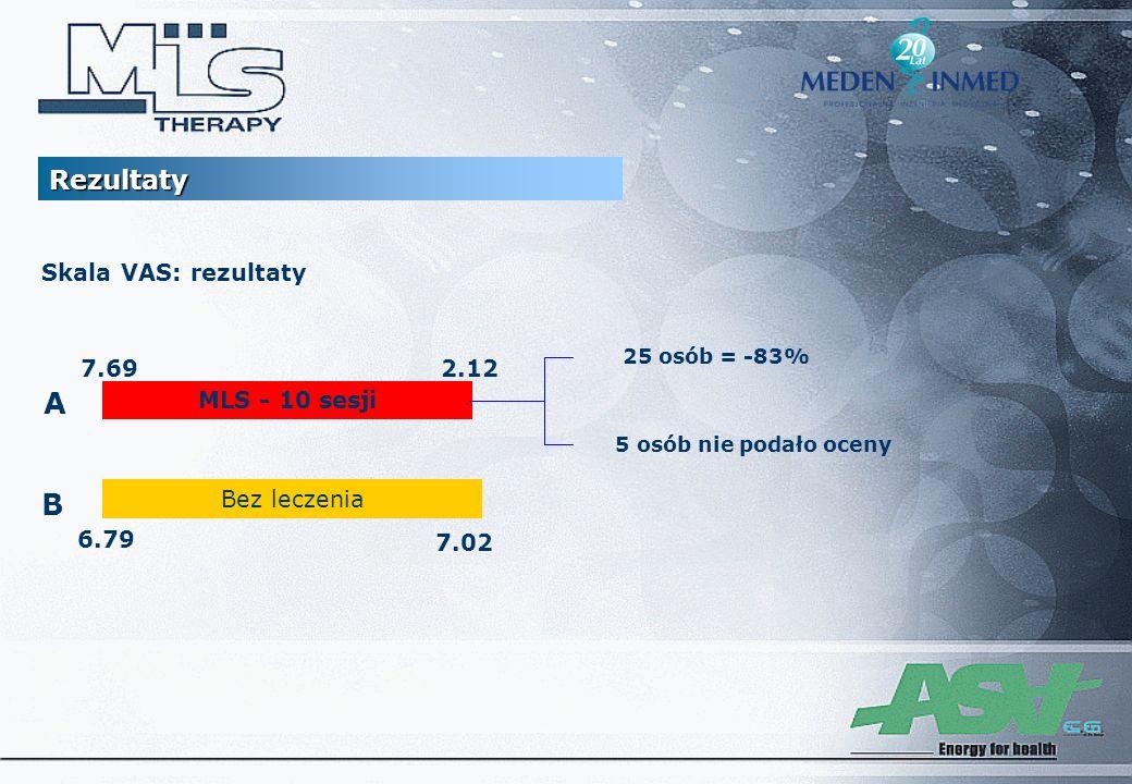 A B Rezultaty Skala VAS: rezultaty 7.69 2.12 MLS - 10 sesji