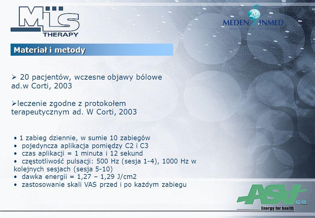 20 pacjentów, wczesne objawy bólowe ad.w Corti, 2003