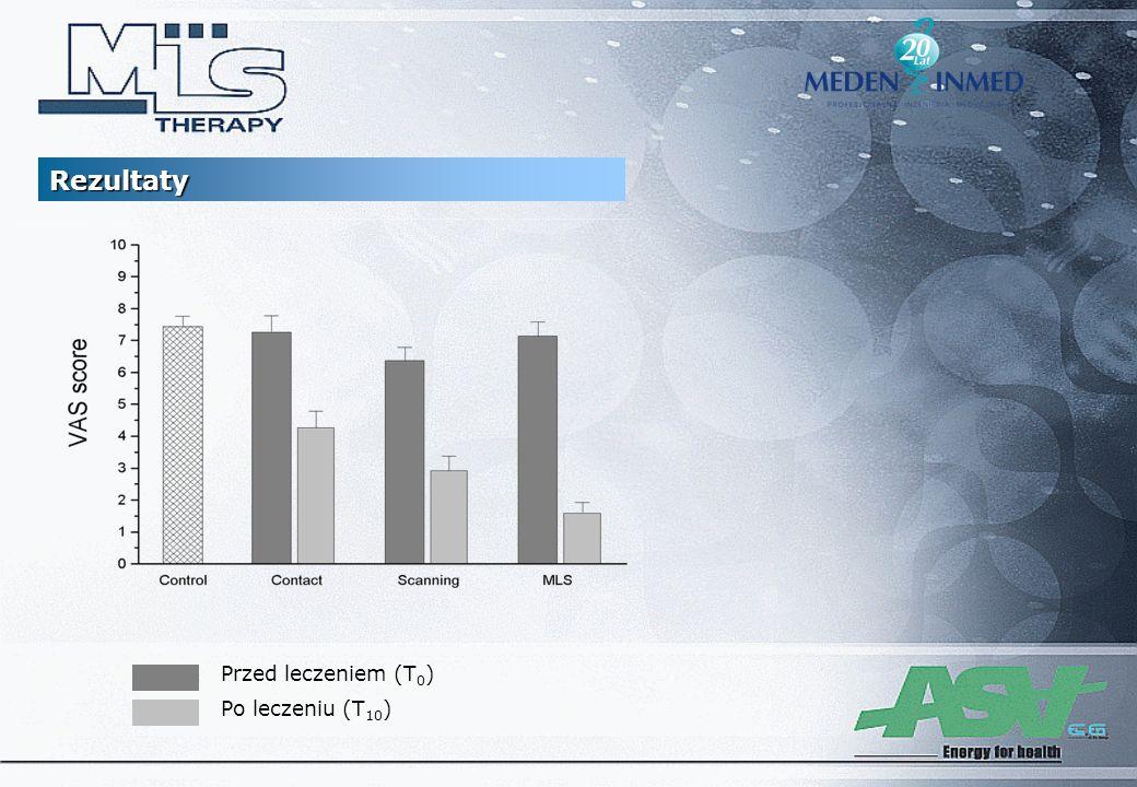 Rezultaty Przed leczeniem (T0) Po leczeniu (T10)