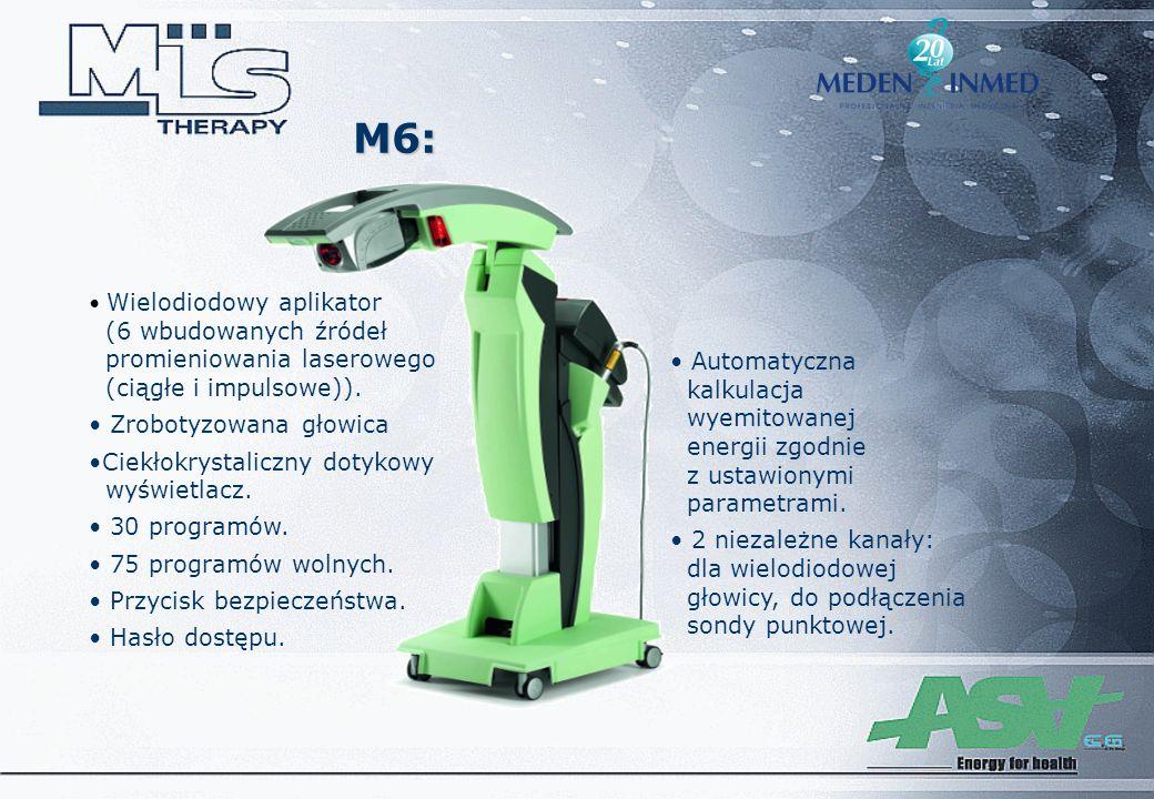 M6: Zrobotyzowana głowica
