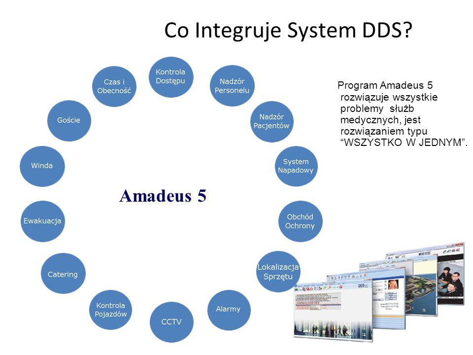 Co Integruje System DDS