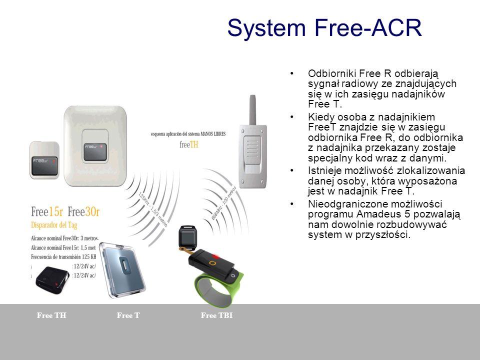 System Free-ACR Odbiorniki Free R odbierają sygnał radiowy ze znajdujących się w ich zasięgu nadajników Free T.