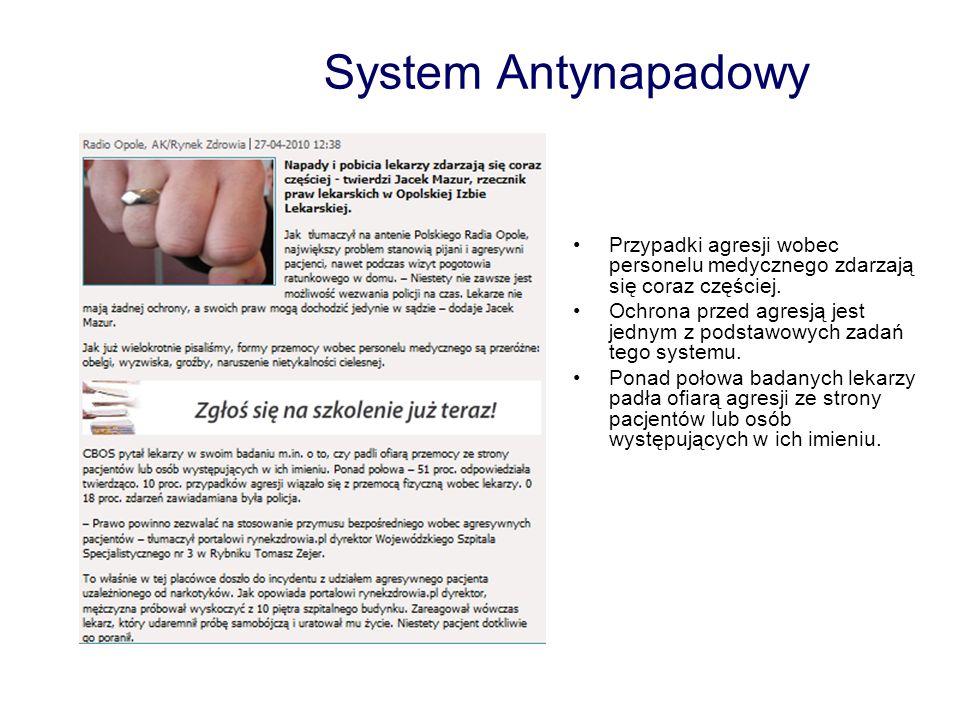 System Antynapadowy Przypadki agresji wobec personelu medycznego zdarzają się coraz częściej.