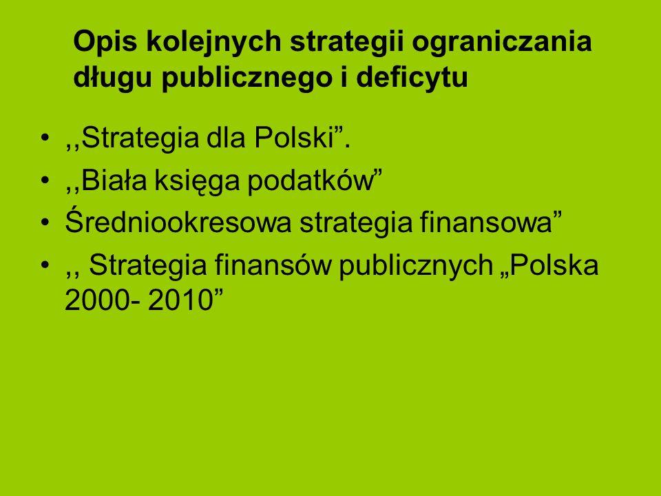 Opis kolejnych strategii ograniczania długu publicznego i deficytu