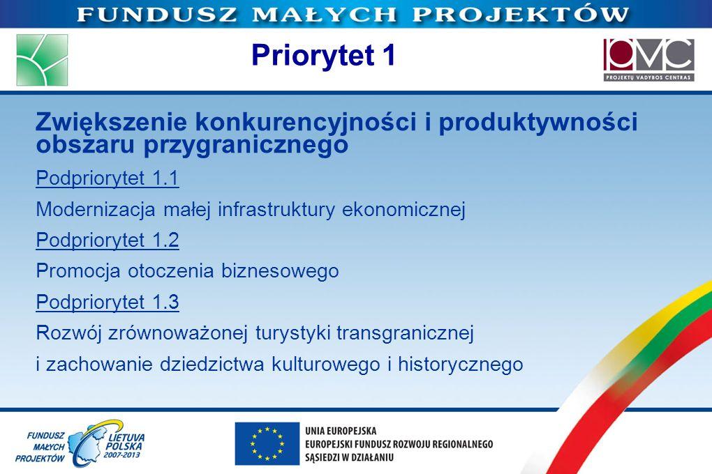 Priorytet 1 Zwiększenie konkurencyjności i produktywności obszaru przygranicznego. Podpriorytet 1.1.