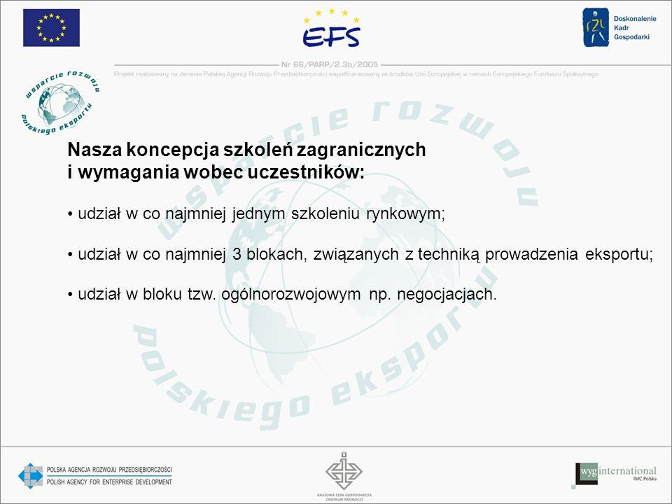 Nasza koncepcja szkoleń zagranicznych i wymagania wobec uczestników: