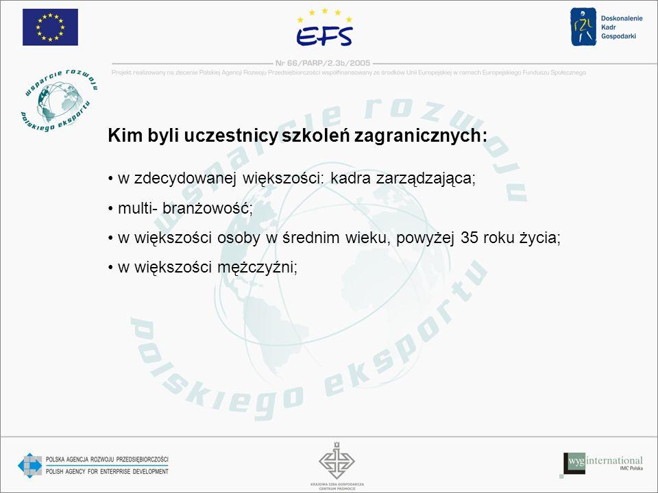 Kim byli uczestnicy szkoleń zagranicznych: