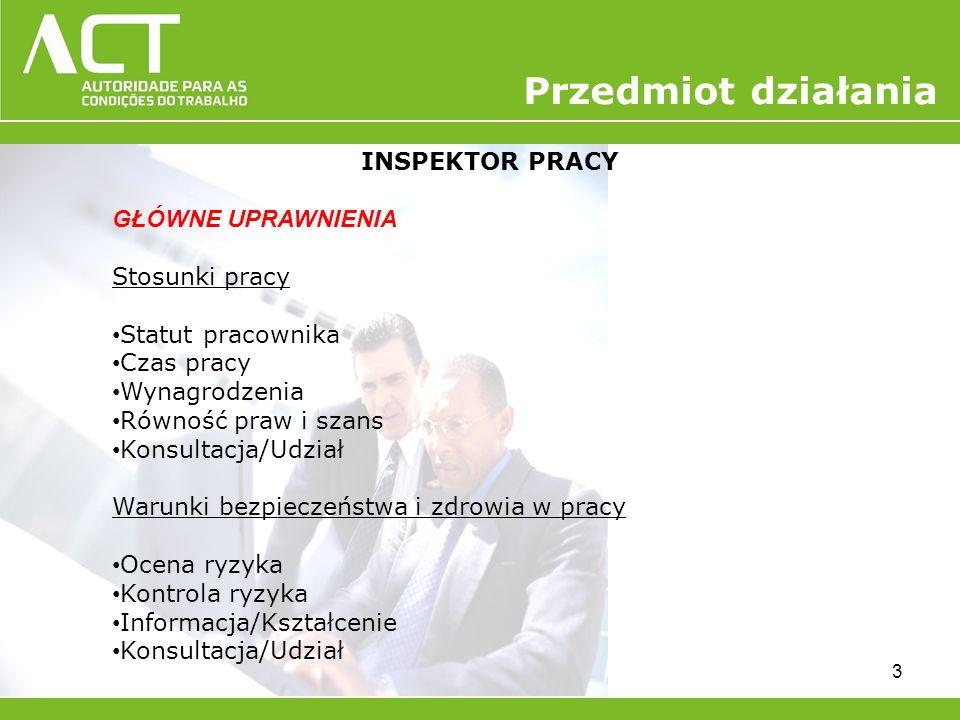 Przedmiot działania INSPEKTOR PRACY GŁÓWNE UPRAWNIENIA Stosunki pracy