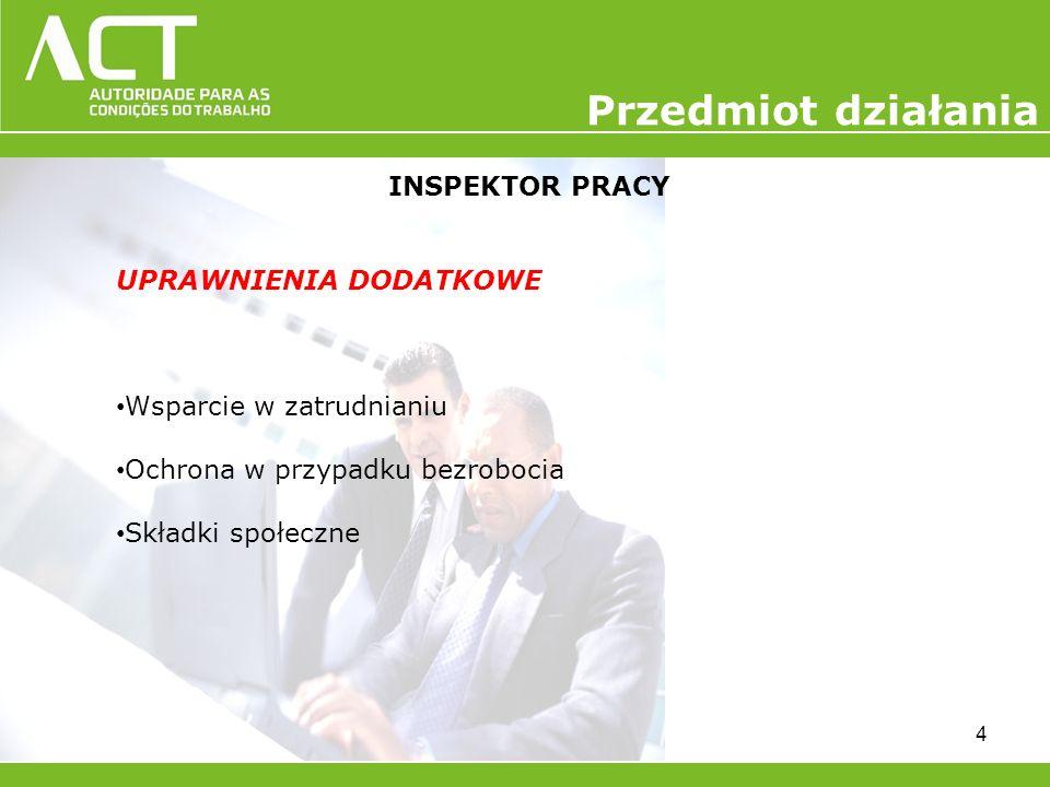 Przedmiot działania INSPEKTOR PRACY UPRAWNIENIA DODATKOWE