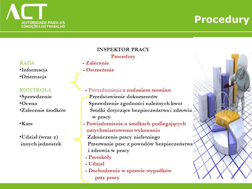 Procedury INSPEKTOR PRACY Procedury RADA - Zalecenie