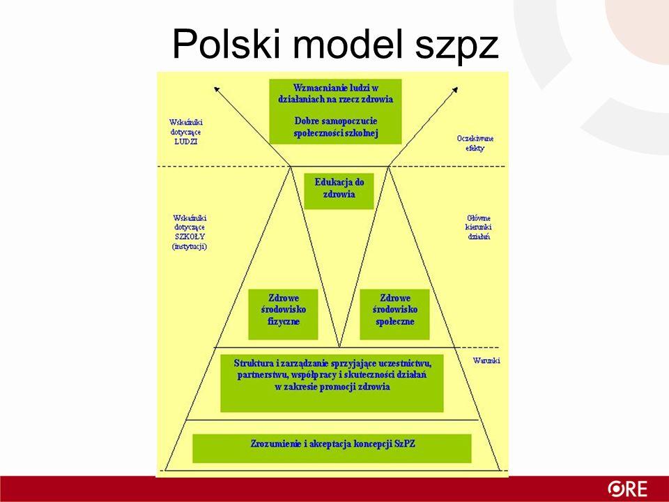 Polski model szpz
