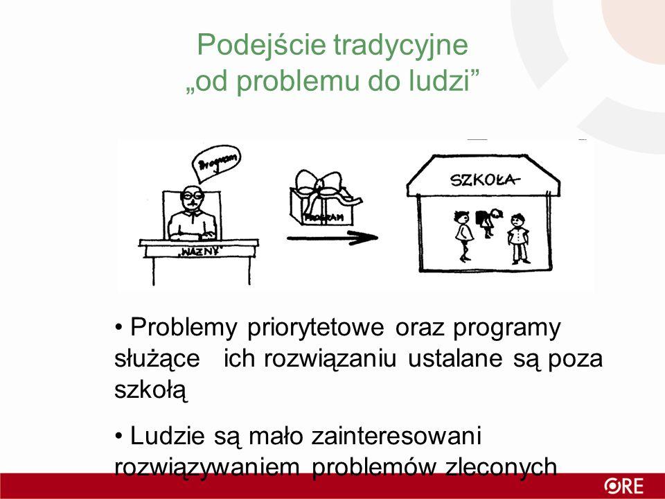 """Podejście tradycyjne """"od problemu do ludzi"""