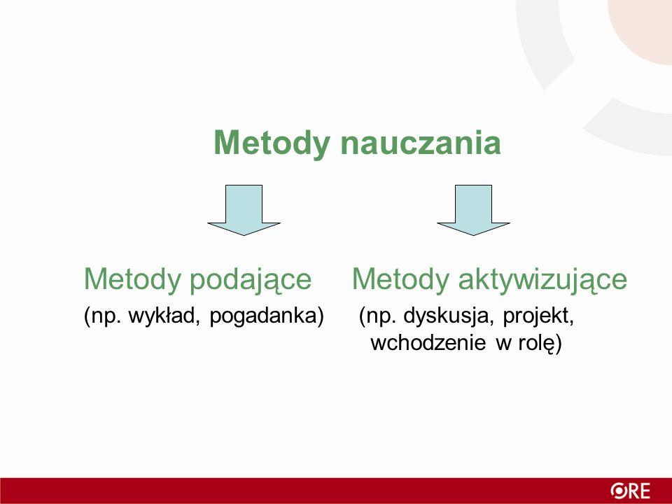 Metody nauczania Metody podające Metody aktywizujące