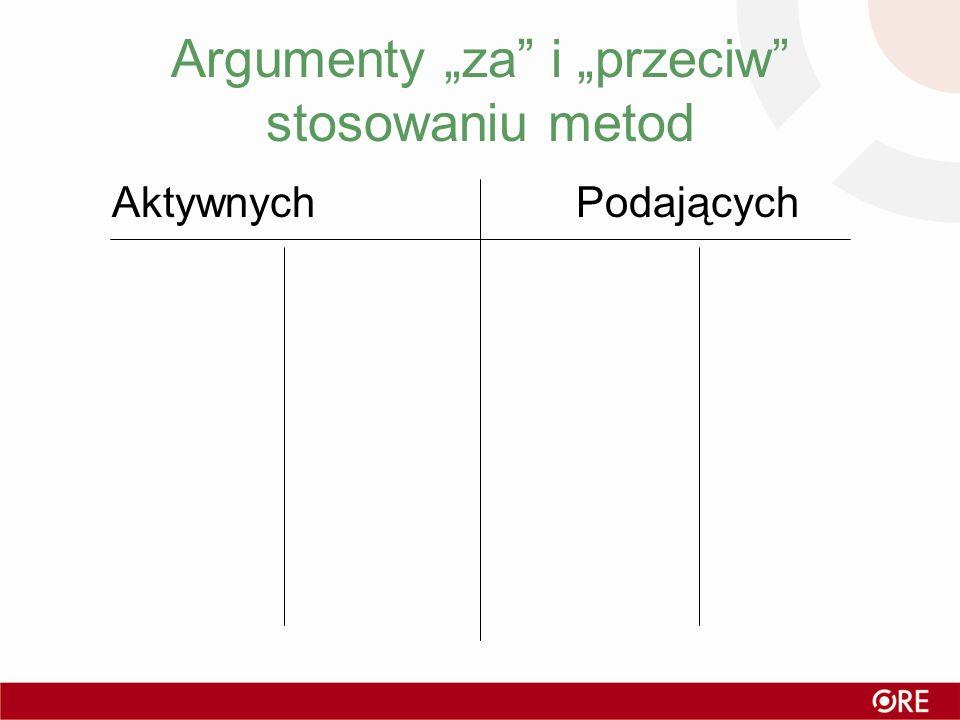 """Argumenty """"za i """"przeciw stosowaniu metod"""