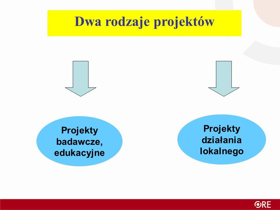 Projekty badawcze, edukacyjne Projekty działania lokalnego