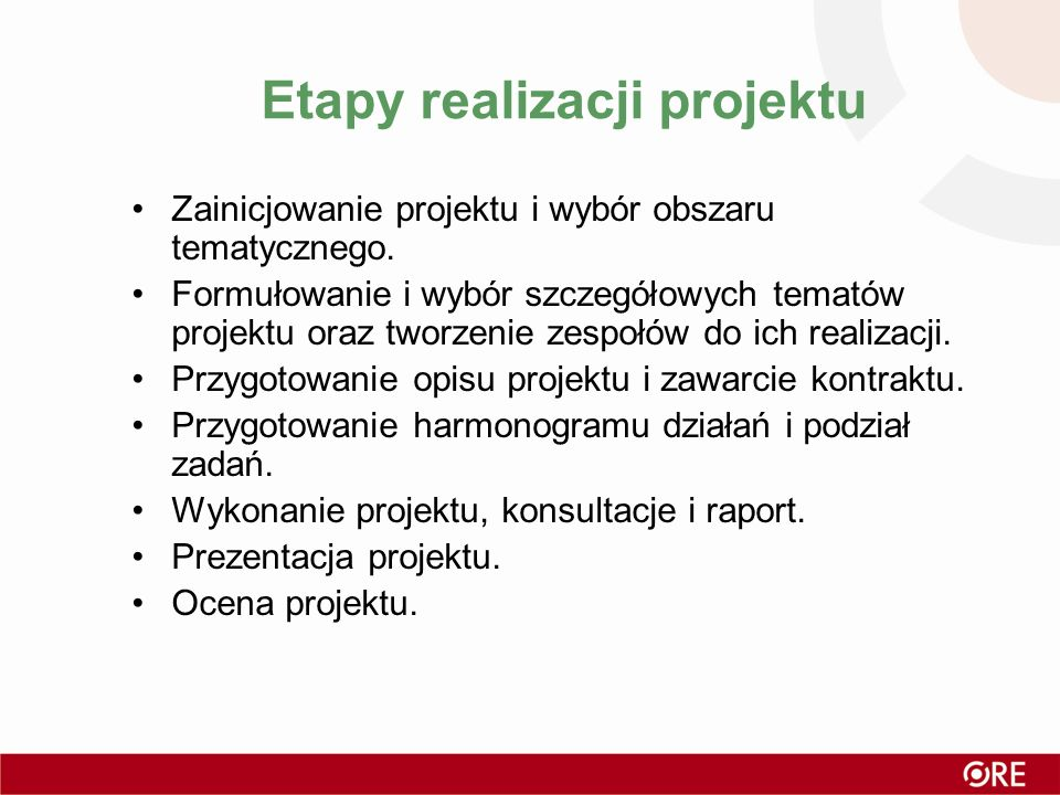 Etapy realizacji projektu