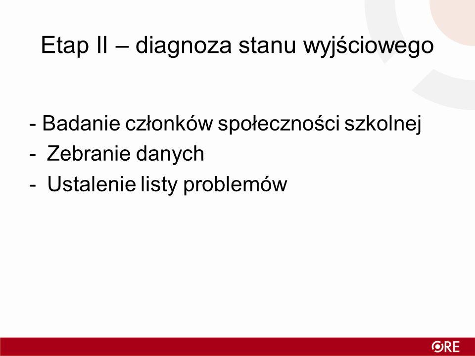 Etap II – diagnoza stanu wyjściowego
