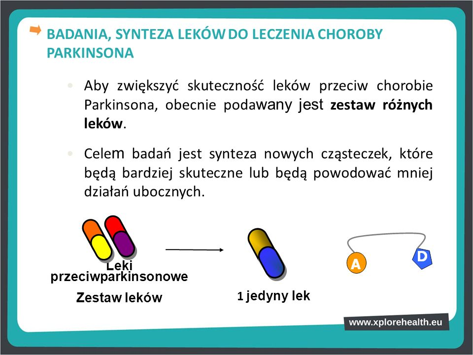 Leki przeciwparkinsonowe