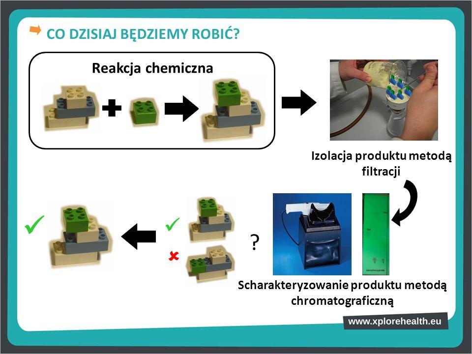    CO DZISIAJ BĘDZIEMY ROBIĆ Reakcja chemiczna