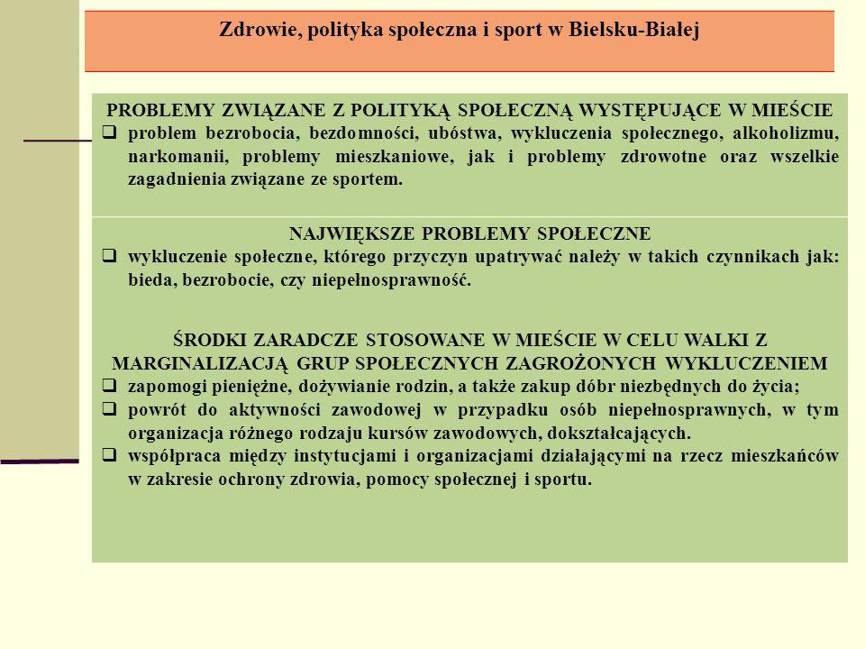 Zdrowie, polityka społeczna i sport w Bielsku-Białej