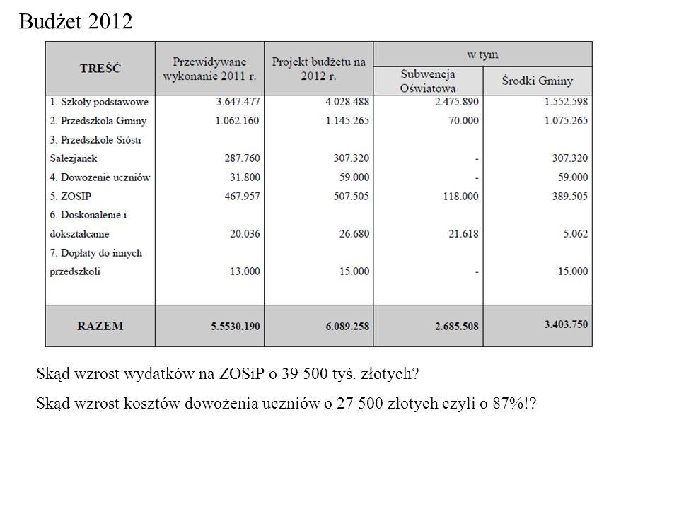 Budżet 2012 Skąd wzrost wydatków na ZOSiP o 39 500 tyś. złotych
