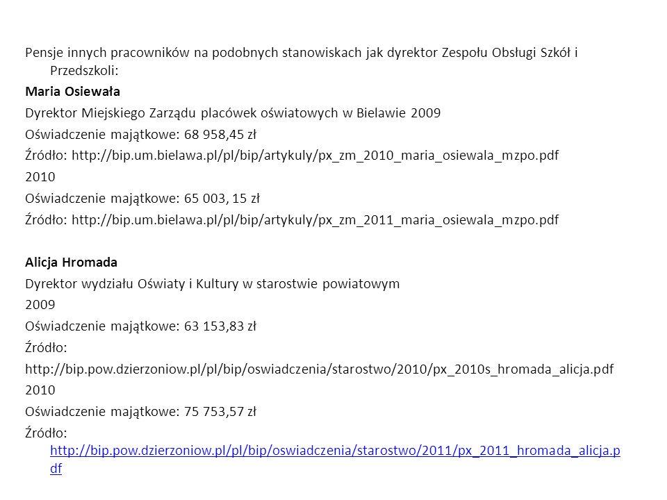 Pensje innych pracowników na podobnych stanowiskach jak dyrektor Zespołu Obsługi Szkół i Przedszkoli: