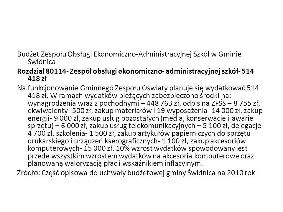 Budżet Zespołu Obsługi Ekonomiczno-Administracyjnej Szkół w Gminie Świdnica