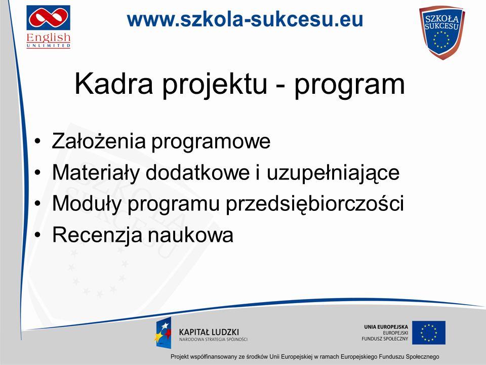 Kadra projektu - program