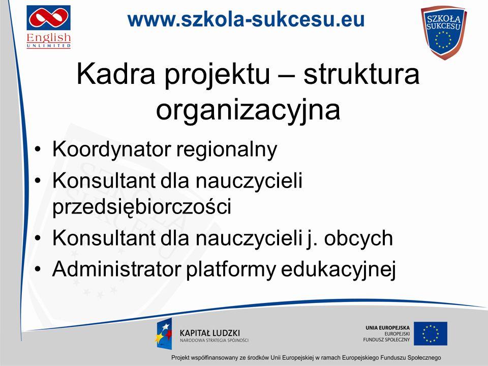 Kadra projektu – struktura organizacyjna