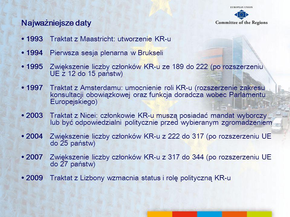Najważniejsze daty ∙ 1993 Traktat z Maastricht: utworzenie KR-u