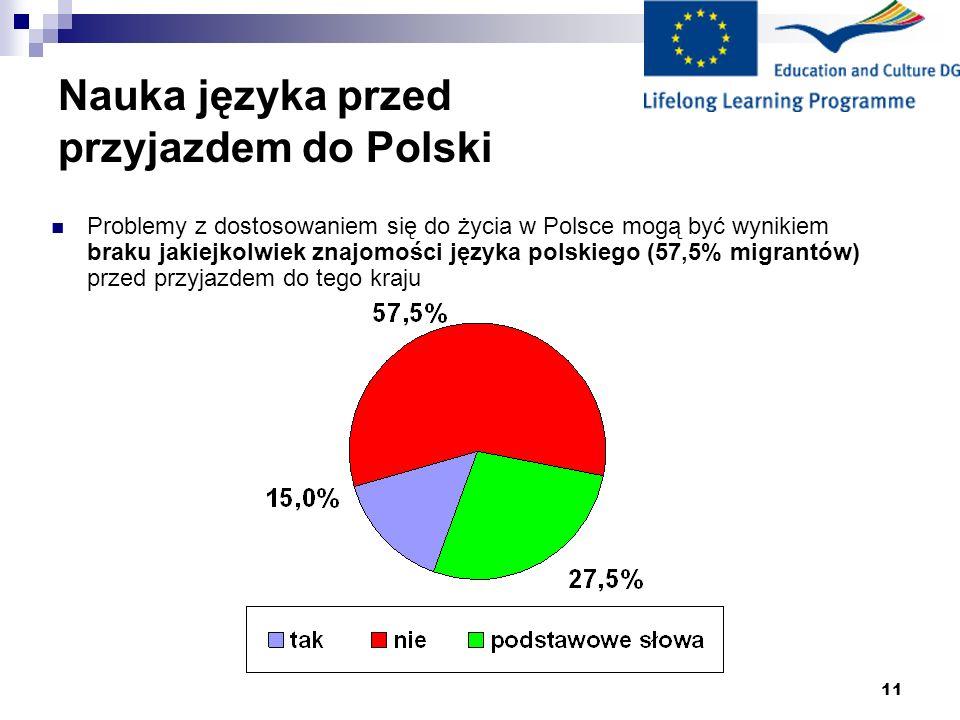 Nauka języka przed przyjazdem do Polski