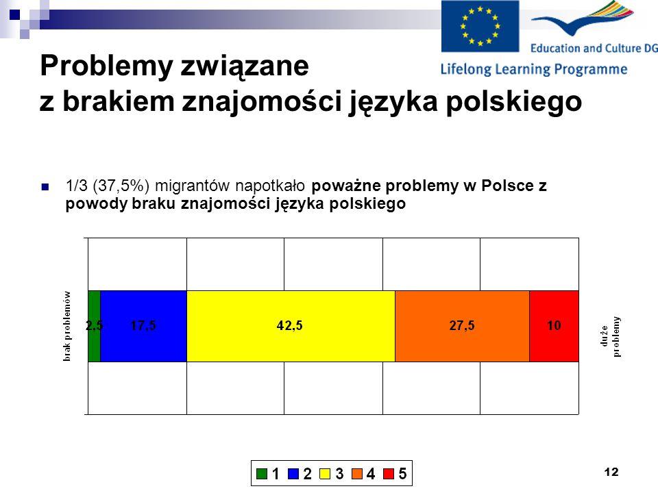 Problemy związane z brakiem znajomości języka polskiego