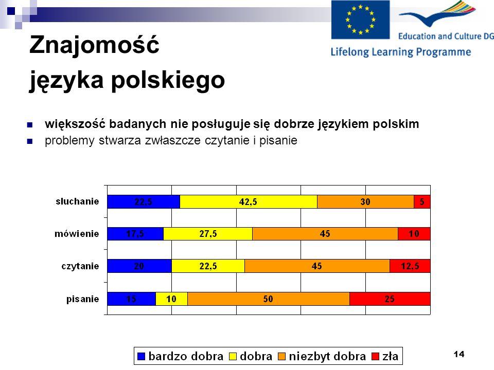 Znajomość języka polskiego