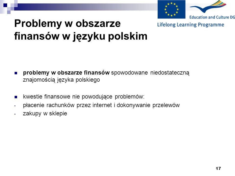 Problemy w obszarze finansów w języku polskim