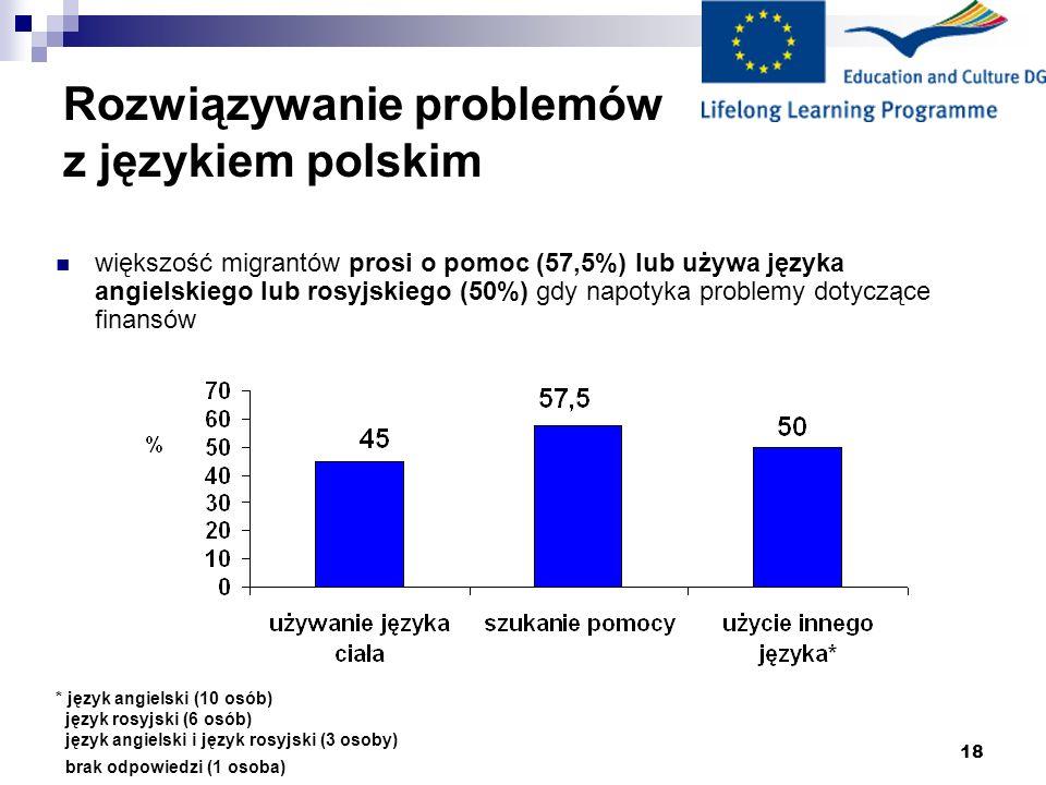 Rozwiązywanie problemów z językiem polskim