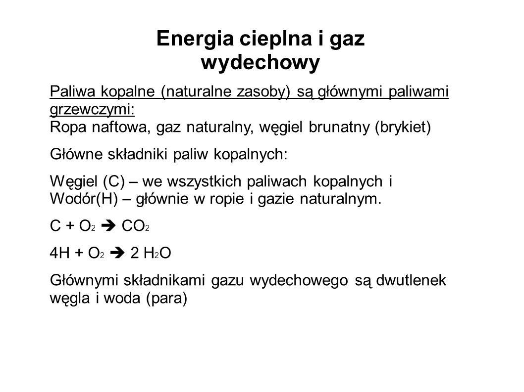 Energia cieplna i gaz wydechowy