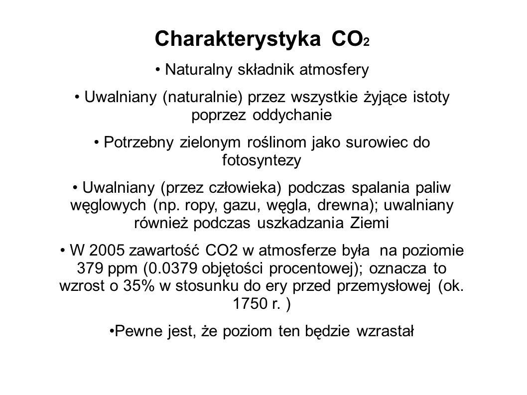 Charakterystyka CO2 Naturalny składnik atmosfery