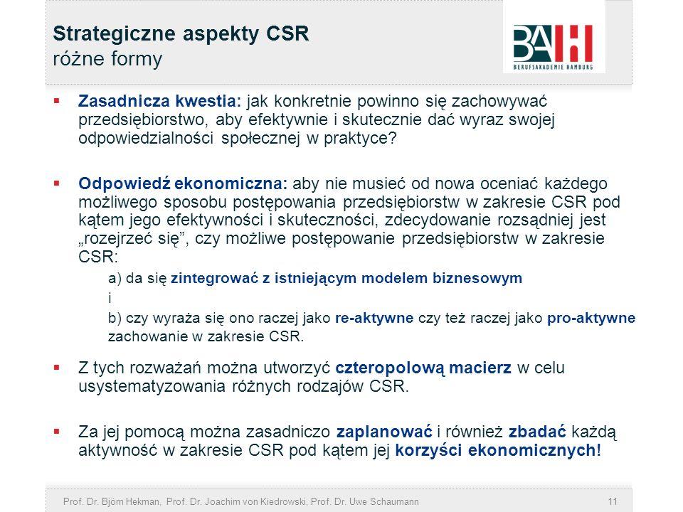 Strategiczne aspekty CSR różne formy