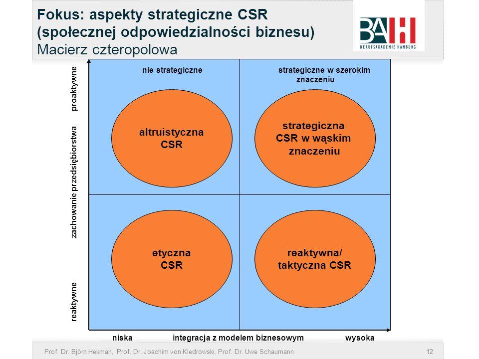 Fokus: aspekty strategiczne CSR (społecznej odpowiedzialności biznesu) Macierz czteropolowa