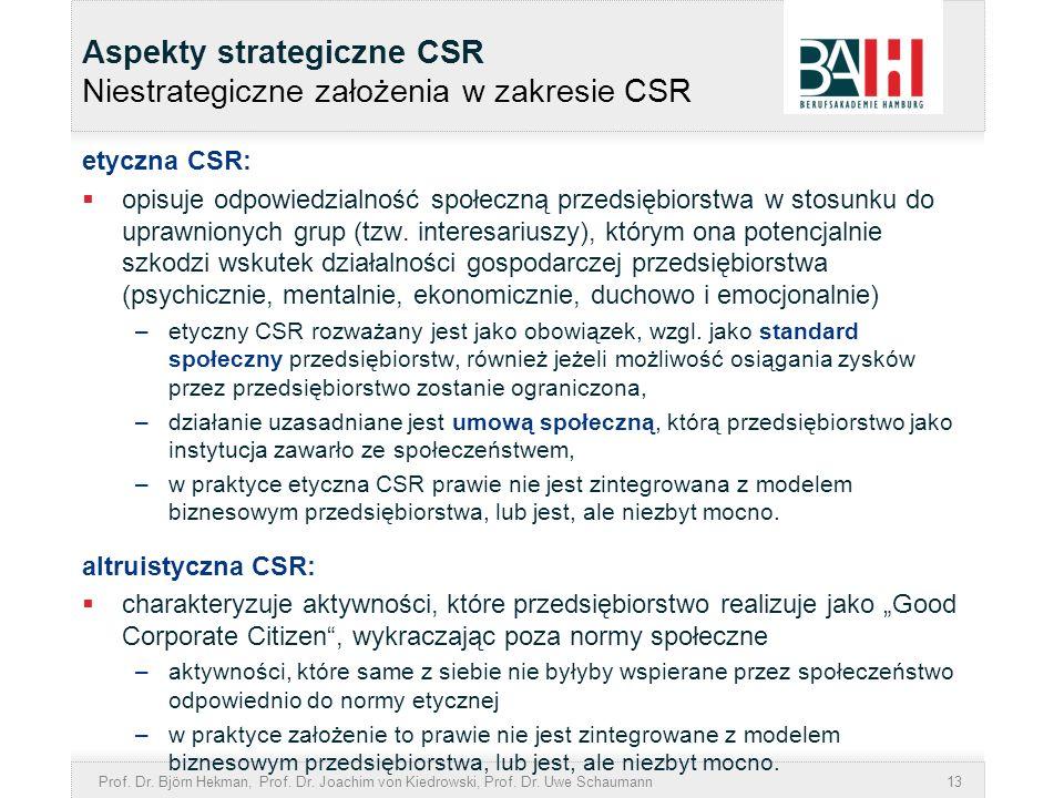 Aspekty strategiczne CSR Niestrategiczne założenia w zakresie CSR