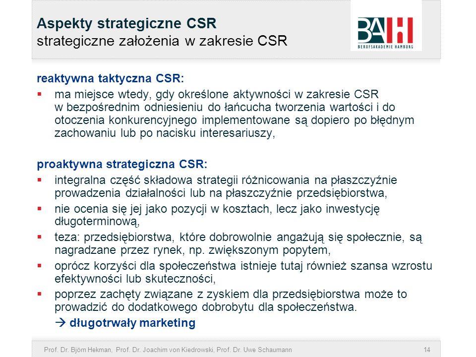 Aspekty strategiczne CSR strategiczne założenia w zakresie CSR