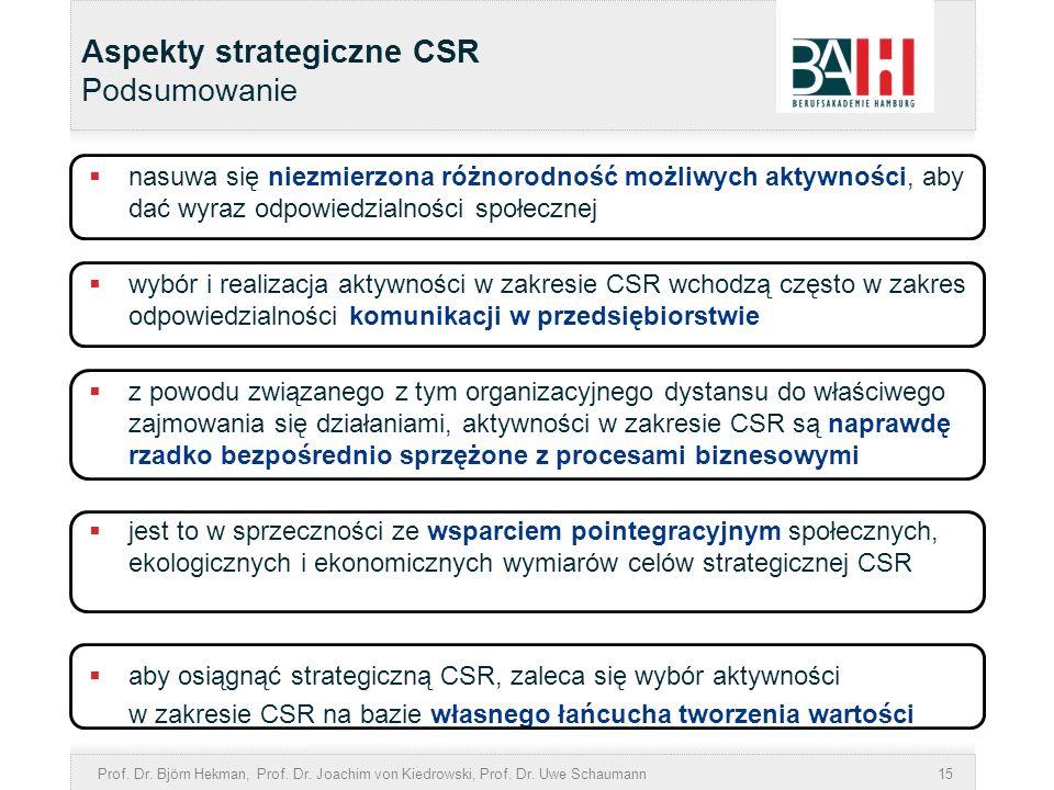 Aspekty strategiczne CSR Podsumowanie