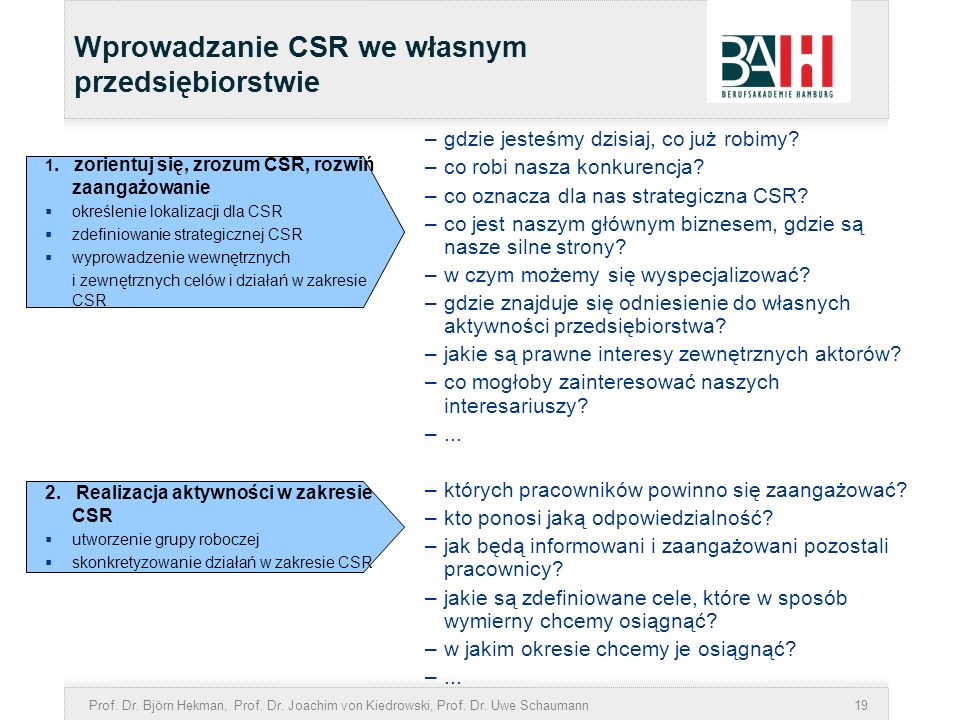 Wprowadzanie CSR we własnym przedsiębiorstwie