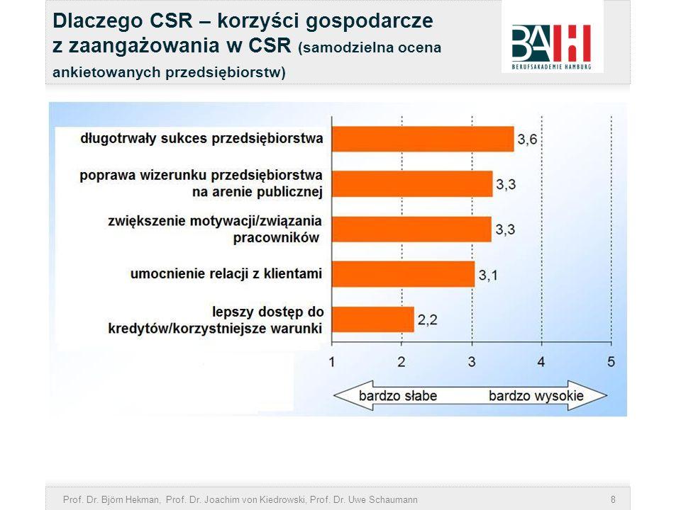 Dlaczego CSR – korzyści gospodarcze z zaangażowania w CSR (samodzielna ocena ankietowanych przedsiębiorstw)