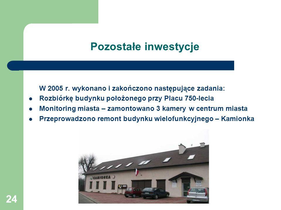 Pozostałe inwestycje W 2005 r. wykonano i zakończono następujące zadania: Rozbiórkę budynku położonego przy Placu 750-lecia.