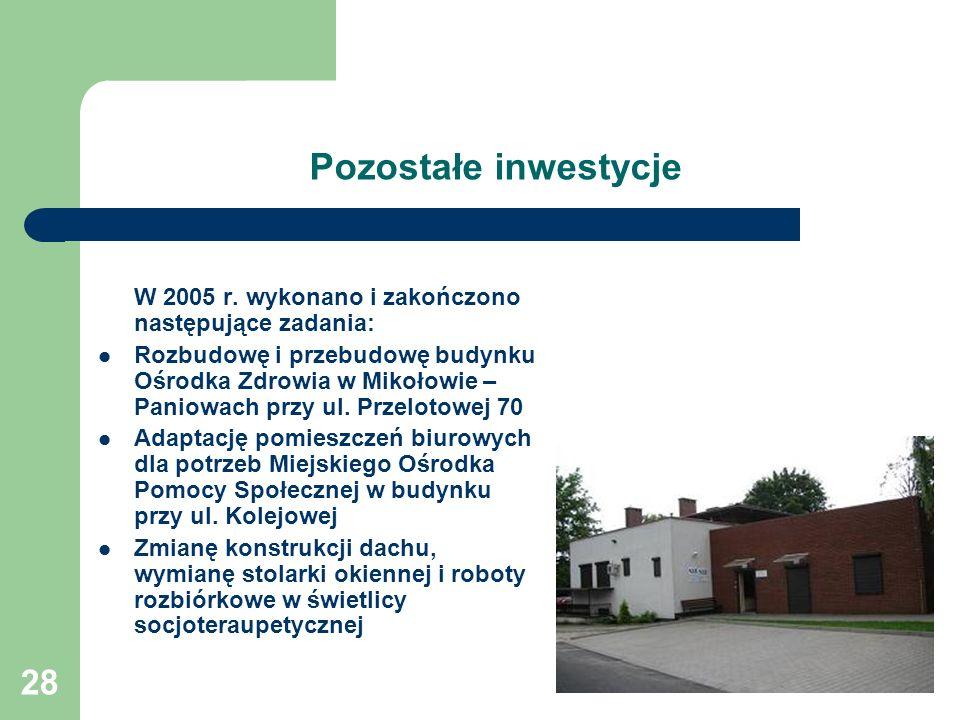 Pozostałe inwestycje W 2005 r. wykonano i zakończono następujące zadania: